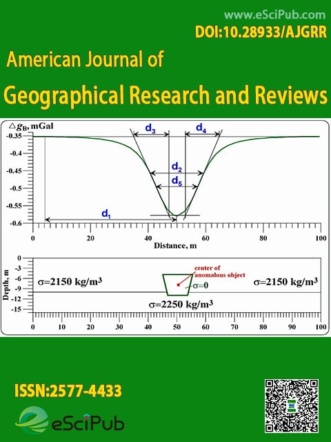 American Journal of Geographical Research and Reviews