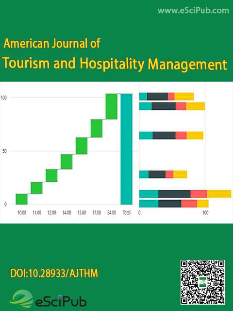 American Journal of Tourism and Hospitality Management