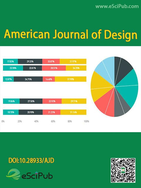 American Journal of Design