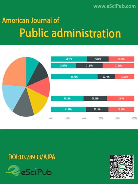 American Journal of Public administration