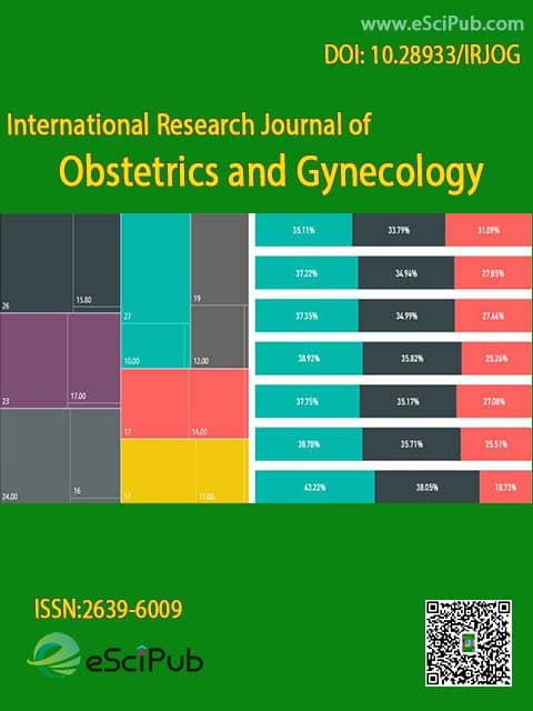 International Research Journal of Obstetrics and Gynecology