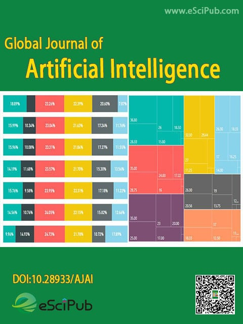 Global Journal of Artificial Intelligence